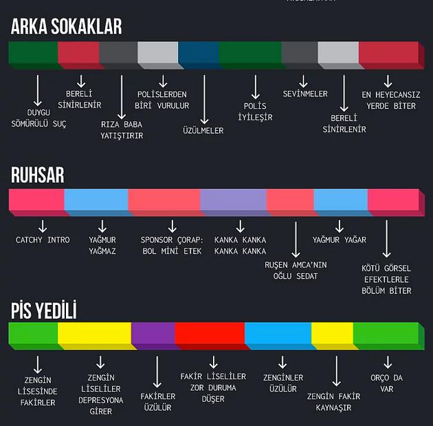 eski türk dizileri 1