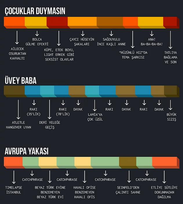 eski türk dizileri 4