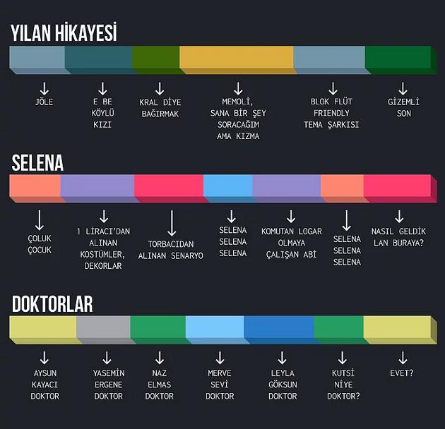 eski türk dizileri 5