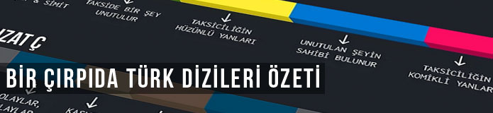türk-dizileri